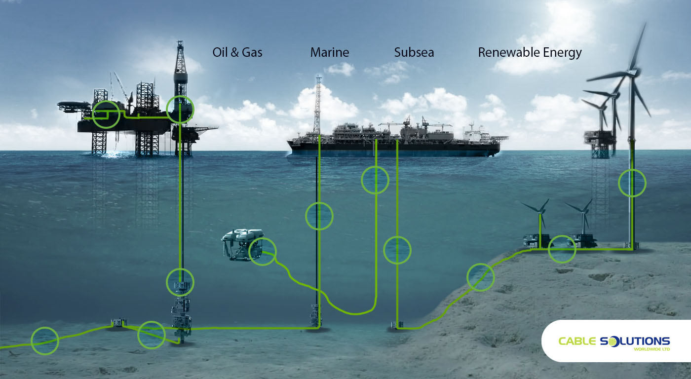 Subsea Electrical Composite Cables